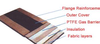 Multi-Layer Fabrics diagram