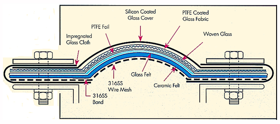 sectional view diagram